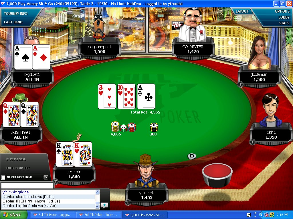 Review of Full Tilt Poker